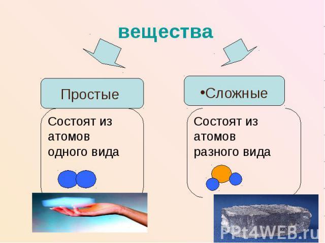 вещества Состоят из атомоводного видаСостоят из атомовразного вида