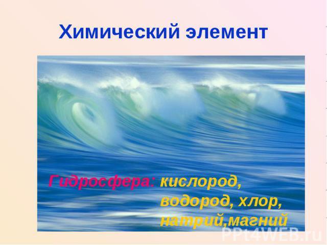 Химический элемент Гидросфера: кислород, водород, хлор, натрий,магний