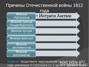 Причины Отечественной войны 1812 годаЗадание: продолжите перечисление причин вой