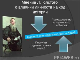 Мнение Л.Толстого о влиянии личности на ход истории