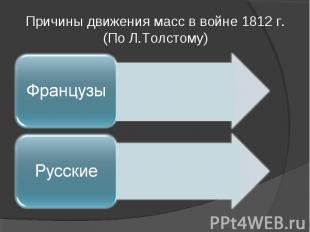 Причины движения масс в войне 1812 г. (По Л.Толстому)