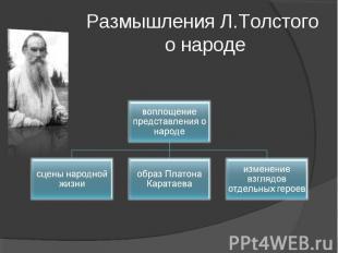 Размышления Л.Толстого о народе