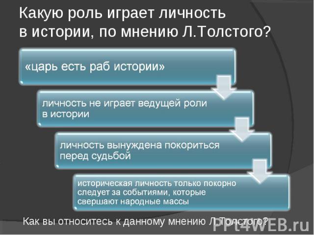Какую роль играет личность в истории, по мнению Л.Толстого?