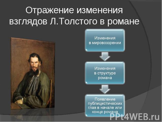 Отражение изменения взглядов Л.Толстого в романе