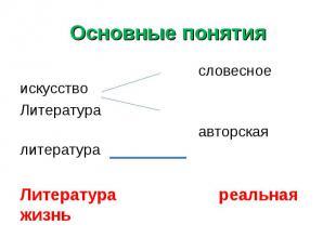 Основные понятия словесное искусствоЛитература авторская литератураЛитература ре