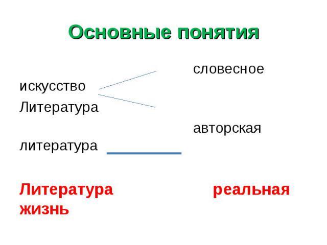 Основные понятия словесное искусствоЛитература авторская литератураЛитература реальная жизньКак сочетаются эти понятия?