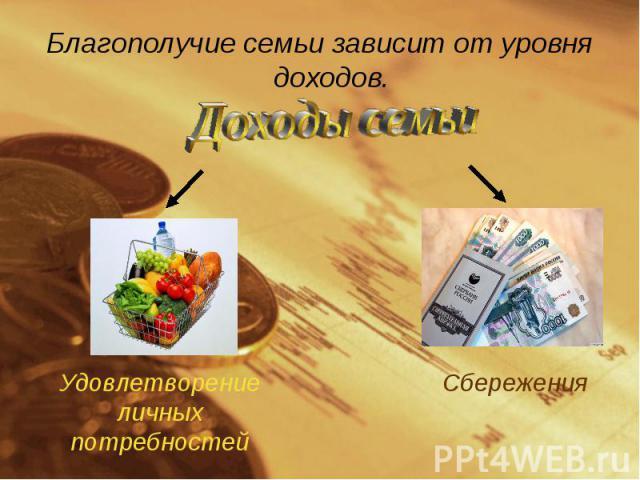 Благополучие семьи зависит от уровня доходов.