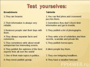 Test yourselves: