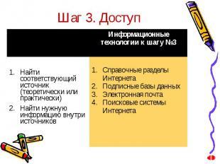Шаг 3. Доступ