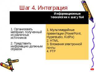 Шаг 4. Интеграция