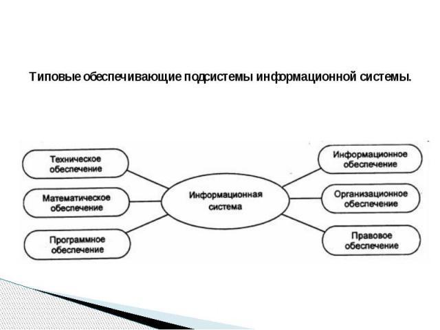 Типовые обеспечивающие подсистемы информационной системы.