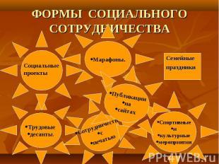 ФОРМЫ СОЦИАЛЬНОГО СОТРУДНИЧЕСТВА