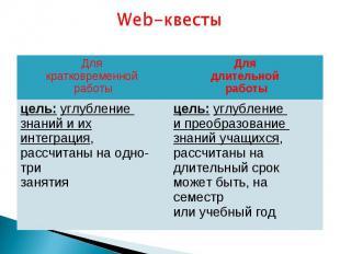 Web-квесты