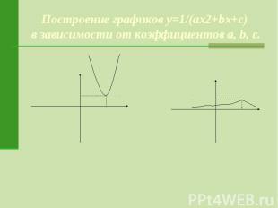Построение графиков y=1/(ax2+bx+c) в зависимости от коэффициентов a, b, c.