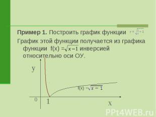 Пример 1. Построить график функции График этой функции получается из графика фун