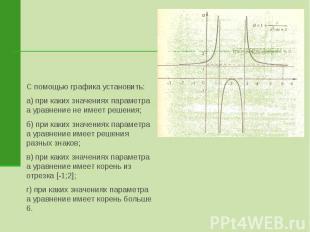 С помощью графика установить:а) при каких значениях параметра а уравнение не име