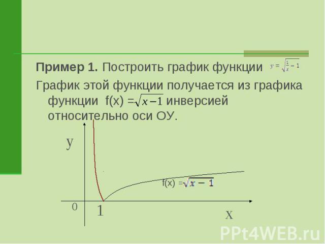 Пример 1. Построить график функции График этой функции получается из графика функции f(x) = инверсией относительно оси ОУ.