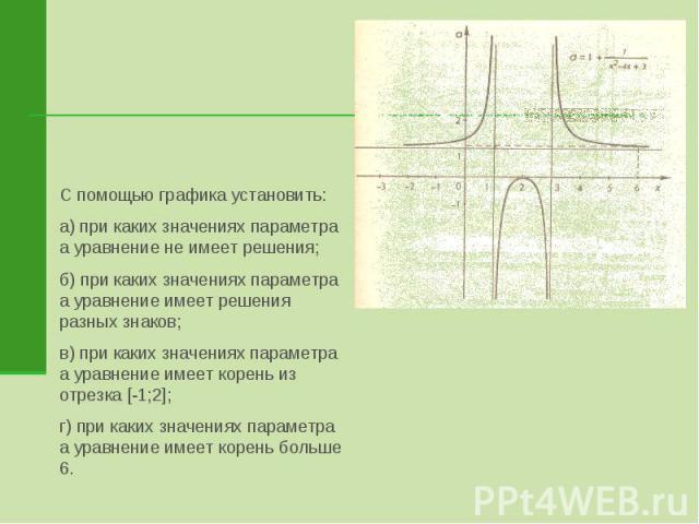 С помощью графика установить:а) при каких значениях параметра а уравнение не имеет решения;б) при каких значениях параметра а уравнение имеет решения разных знаков;в) при каких значениях параметра а уравнение имеет корень из отрезка [-1;2];г) при ка…