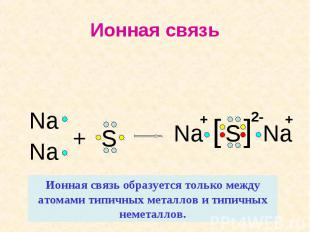 Ионная связьИонная связь образуется только между атомами типичных металлов и тип