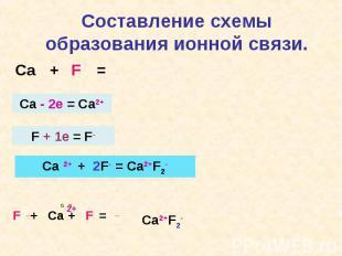 Составление схемы образования ионной связи.
