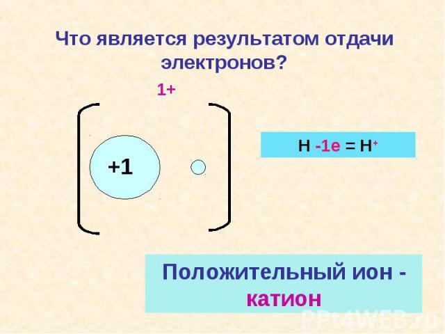 Что является результатом отдачи электронов?Положительный ион - катион