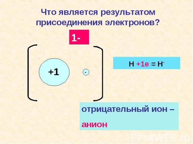Что является результатом присоединения электронов?отрицательный ион – анион