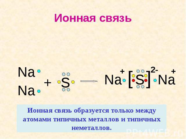 Ионная связьИонная связь образуется только между атомами типичных металлов и типичных неметаллов.
