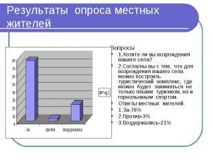 Результаты опроса местных жителейВопросы 1.Хотите ли вы возрождения вашего села?