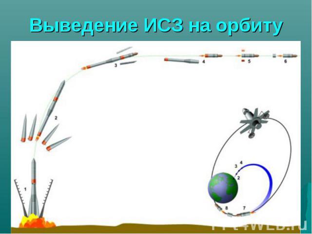 Выведение ИСЗ на орбиту