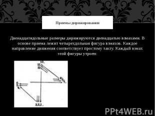 Приемы дирижированияДвенадцатидольные размеры дирижируются двенадцатью взмахами.