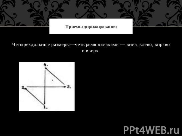 Приемы дирижированияЧетырехдольные размеры—четырьмя взмахами — вниз, влево, вправо и вверх: