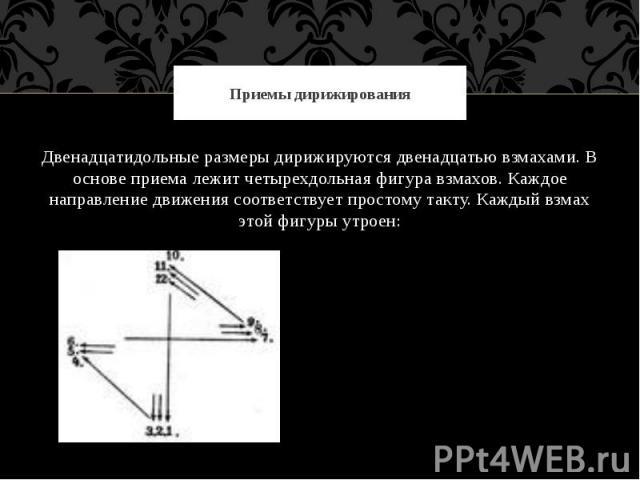 Приемы дирижированияДвенадцатидольные размеры дирижируются двенадцатью взмахами. В основе приема лежит четырехдольная фигура взмахов. Каждое направление движения соответствует простому такту. Каждый взмах этой фигуры утроен: