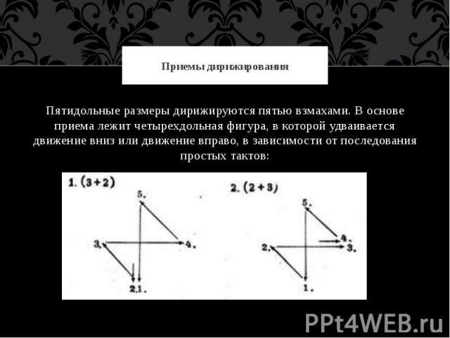 Приемы дирижированияПятидольные размеры дирижируются пятью взмахами. В основе приема лежит четырехдольная фигура, в которой удваивается движение вниз или движение вправо, в зависимости от последования простых тактов: