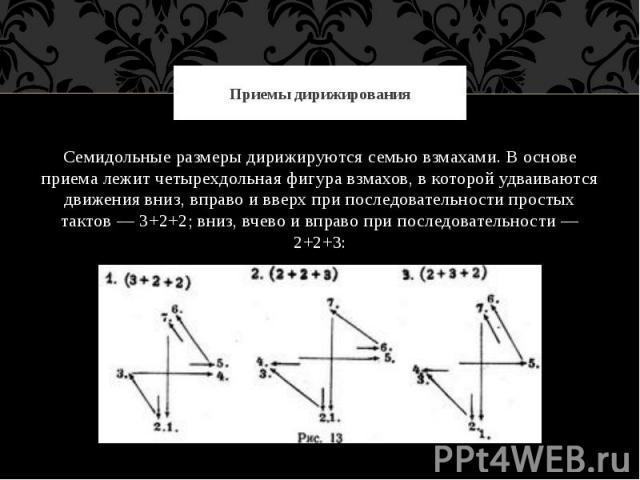 Приемы дирижированияСемидольные размеры дирижируются семью взмахами. В основе приема лежит четырехдольная фигура взмахов, в которой удваиваются движения вниз, вправо и вверх при последовательности простых тактов — 3+2+2; вниз, вчево и вправо при пос…