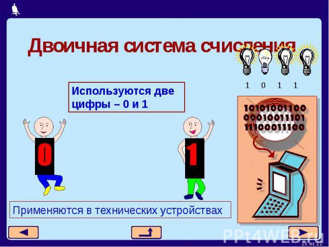 Двоичная система счисленияИспользуются две цифры – 0 и 1Применяются в технических устройствах