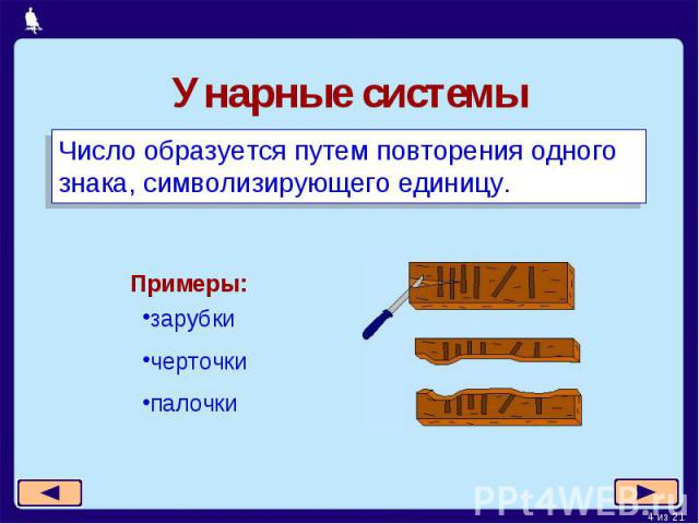 Унарные системыЧисло образуется путем повторения одного знака, символизирующего единицу.зарубкичерточкипалочки