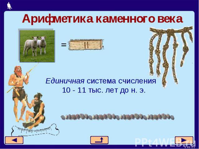 Арифметика каменного векаЕдиничная система счисления10 - 11 тыс. лет до н. э.