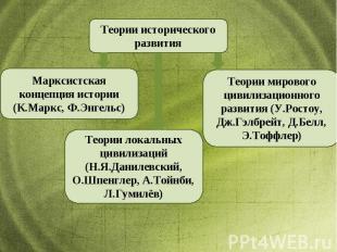 Теории исторического развитияМарксистская концепция истории(К.Маркс, Ф.Энгельс)Т