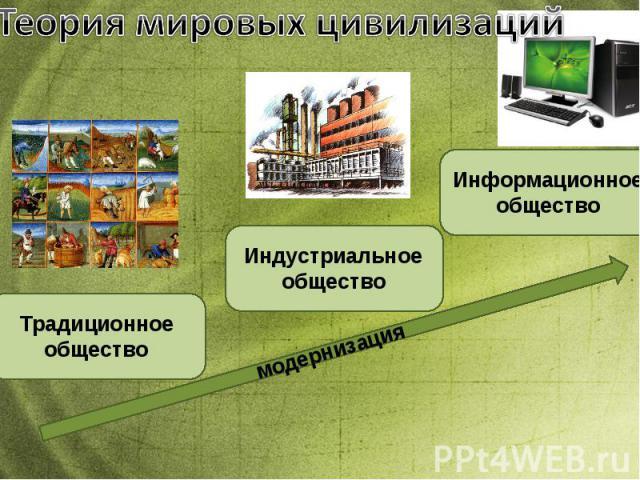 Теория мировых цивилизацийТрадиционное обществоИндустриальное обществоИнформационное общество