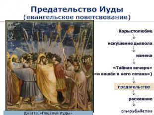 Предательство Иуды(евангельское поветсвование)