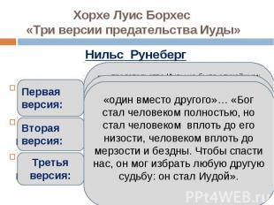 Хорхе Луис Борхес «Три версии предательства Иуды»«один вместо другого»… «Бог ста