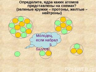Определите, ядра каких атомов представлены на схемах?(зеленые кружки – протоны,