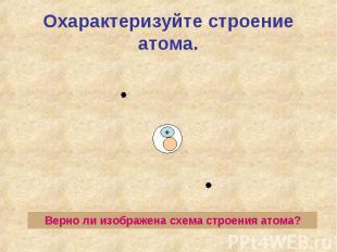 Охарактеризуйте строение атома.