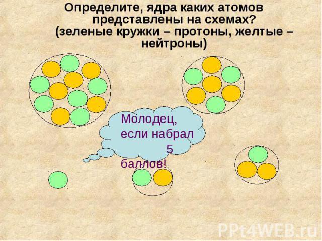 Определите, ядра каких атомов представлены на схемах?(зеленые кружки – протоны, желтые – нейтроны)
