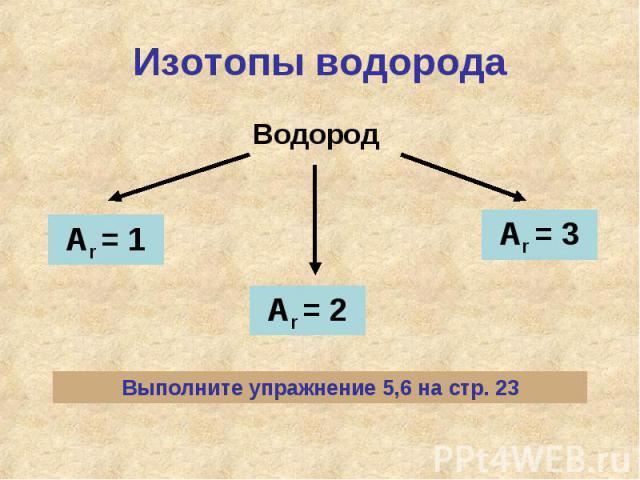Изотопы водородаВыполните упражнение 5,6 на стр. 23