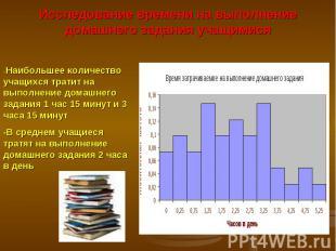 Исследование времени на выполнение домашнего задания учащимися-Наибольшее количе
