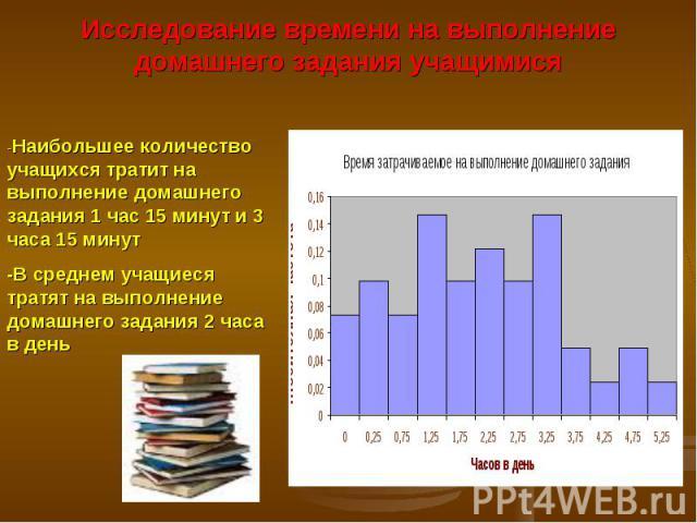 Исследование времени на выполнение домашнего задания учащимися-Наибольшее количество учащихся тратит на выполнение домашнего задания 1 час 15 минут и 3 часа 15 минут-В среднем учащиеся тратят на выполнение домашнего задания 2 часа в день