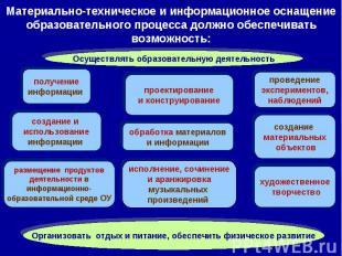 Материально-техническое и информационное оснащение образовательного процесса дол