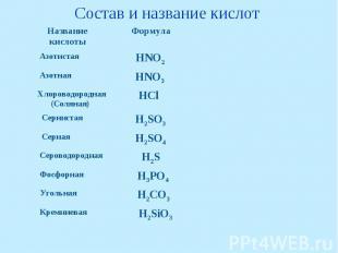 Состав и название кислот