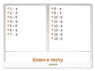 1 - в2 - б3 – б 4 - а5 – б 6 - а7 - в8 - в9 - б10 - б11 - а12 - в13 - а14 - б15